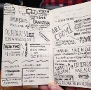 WordCamp MTL 2015 - What I learned: Notebook sketches version