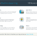 This Week in Machine Learning, 18 November 2016
