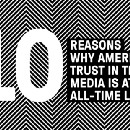 10 reasons why Americans don't trust the media
