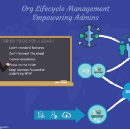 Org Lifecycle Management — Empowering Admins