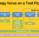 Trust Your Pipeline: Automatically Testing an End-to-End Java Application