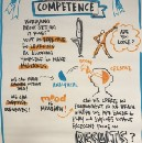Assuming Competence