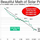 We should keep on supporting solar power! here's why…
