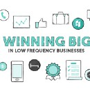 Four Strategies to Win Big with Low Frequency Marketplaces