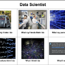 There's No Such Thing as a Data Scientist
