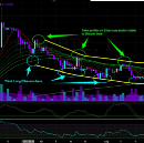 Altcoin Update — QUIT CHASING THE HEADLINES!