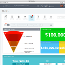 Why Most 'Free CRM' Aren't Really Free, How We Made Bitrix24 Really Free And What This Gave Us.