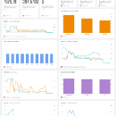 Best Dashboards for Marketing People, Product Managers & Developers