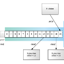 How Apache Kafka Inspired Our Platform Events Architecture