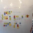 First week of my UX Design Journey