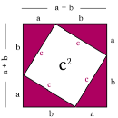Why does a² + b² = c²?