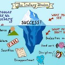The Iceberg Illusion: What People See Vs What They Don't