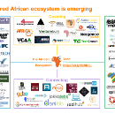 The Rise of The African Tech Scene