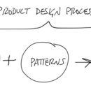Vital Elements of the Product Design Process