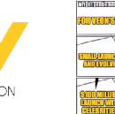 VEON Pakistan's Launch and What Startups Can Learn From It