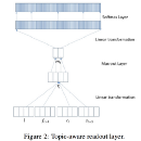 Guided Alignment Training for Topic-Aware Neural Machine Translation