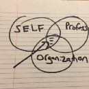 Firing on All Cylinders! 3 Factor Theory of Personal Motivation