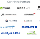 Jobs with Udacity Hiring Partners