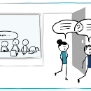 Myth: In Scrum, we spend too much time in meetings