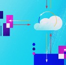 How does an IoT system actually work?
