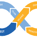 That CI/CD Thingy: Principles, Implementation & Tools