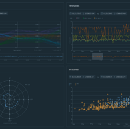 Introducing GE's data visualization framework for IoT