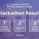 Judging POA based projects at the WCEF Hackathon