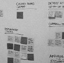 3 Tips for better visual design on an agile team.