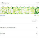 The Impact GitHub is Having on Your Software Career, Right Now…