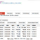 BigQuery tricks: Pull daily Google Finance Data without an import job (use a spreadsheet instead)