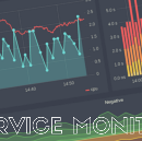 Monitor your NodeJS microservice app with Grafana, InfluxDB and StatsD
