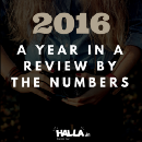 Halla 2016: A year in Review by the numbers