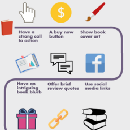 Tips For Boosting Your Book Sales With An Author Website