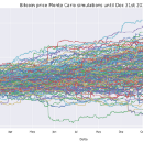 I've simulated the bitcoin price for the whole 2018. You won't believe the result!