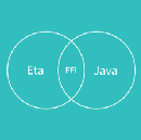 The best of both the worlds: Eta and Java (Part 3)