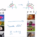 Batch normalization in Neural Networks