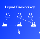 "Waves to collaborate in ""liquid democracy"" applications"