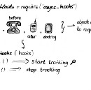 async_hooks in node.js, illustrated