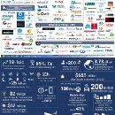 Riding the Data Superhighway: Mapping the Israeli Telecom Software Industry