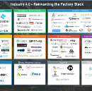 Industry 4.0 — Reinventing the Factory Stack