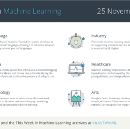 This Week in Machine Learning, 25 November 2016