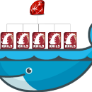 Building Microservices with Docker and the Rails API gem