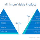 The Product Mindset