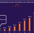 $41m to help the Small Giant continue its growth