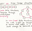 What's a Linked List, Anyway? [Part 1]