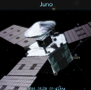 Juno is about to reach Jupiter on 4th of July