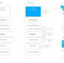 How we design the Landing page in Ventured.
