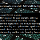Recent Developments in Artificial Intelligence