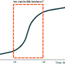Are You Really After Major Growth Leaps? (In plural)
