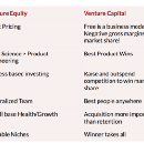 Venture Equity's 6-Rules for SaaS Success